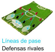 4-4-2 Ataque Juego Directo