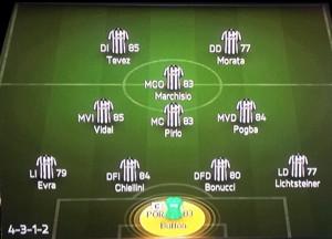 4-3-1-2 Juventus