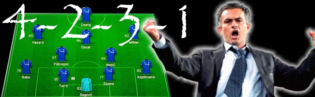 4-2-3-1 Portada Fifa 16