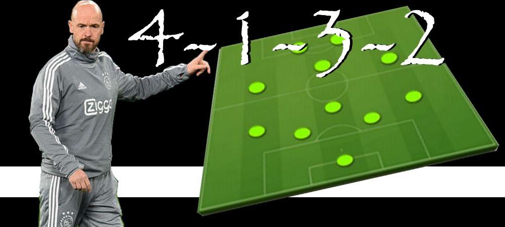 Táctica 4-1-3-2