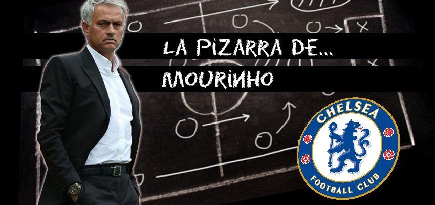 Personaliza tu Fifa 20 como… Mourinho y el Inter de Milan 2009-2010