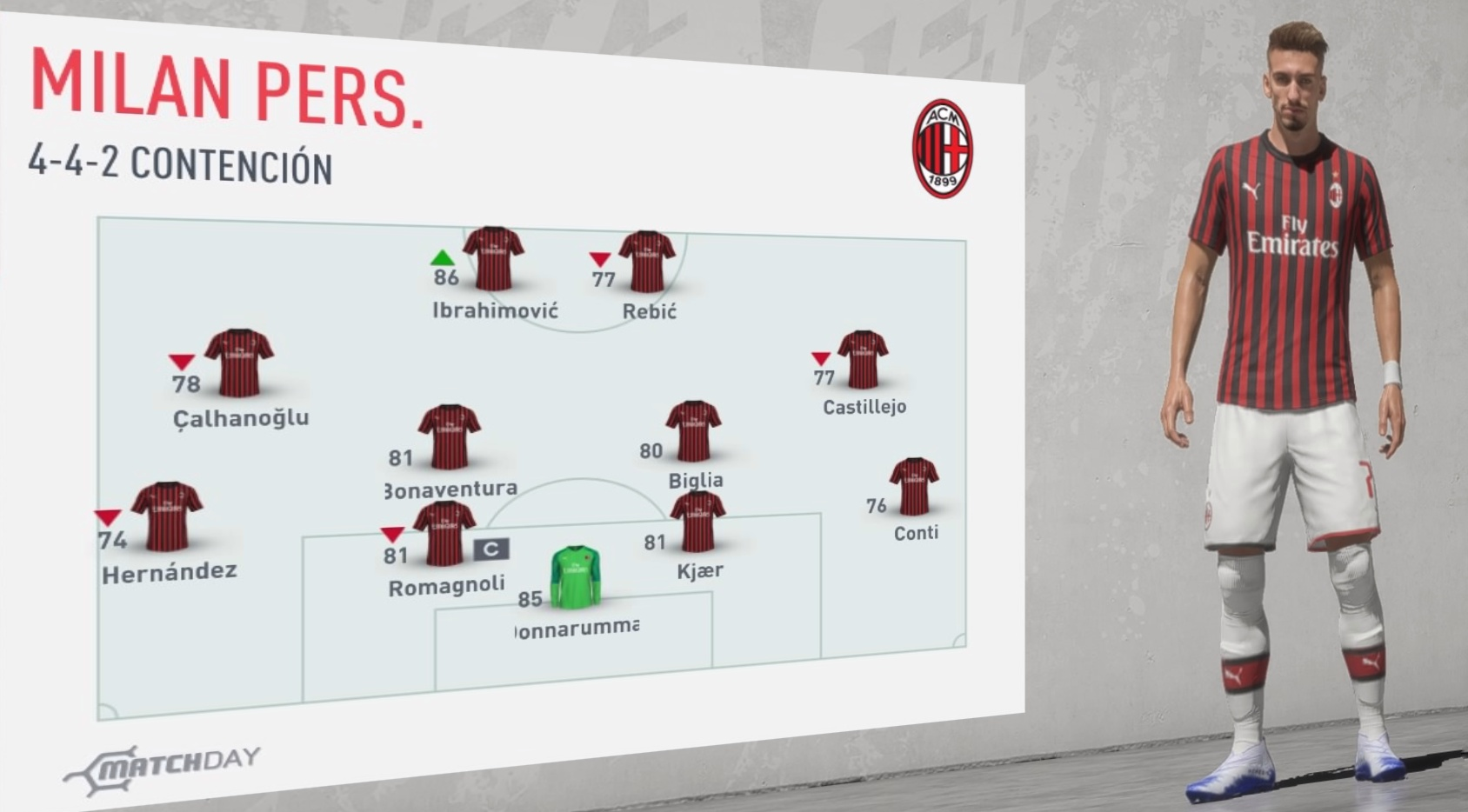 AC Milán… Análisis FIFA 20… Ibrahimovic y poco más