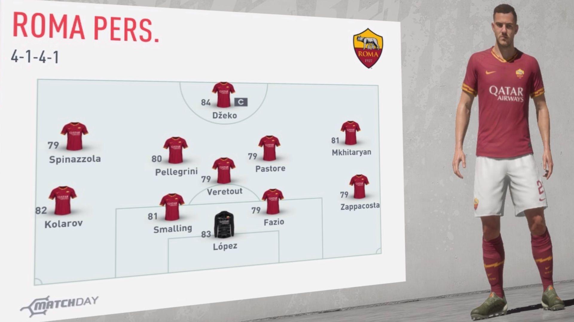 AS Roma 2019-2020… Análisis FIFA 20
