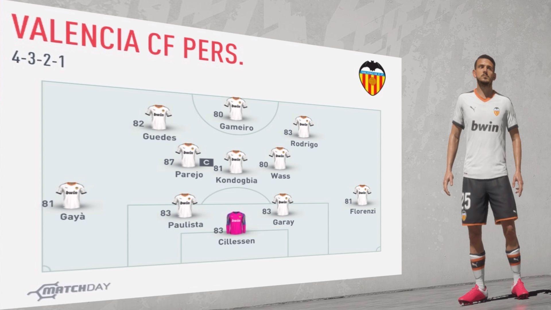 FC Valencia 2019-2020… Análisis FIFA 20