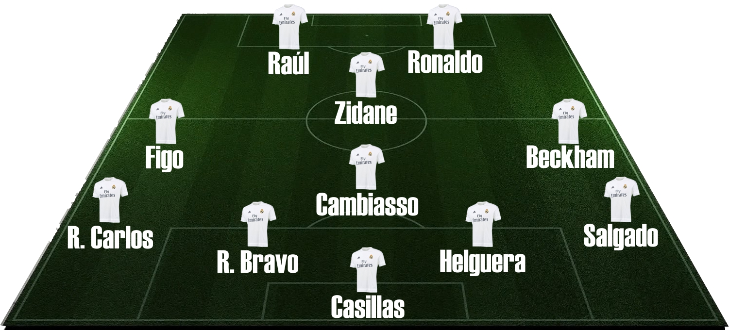 Once Inicial Real Madrid 2002-2003