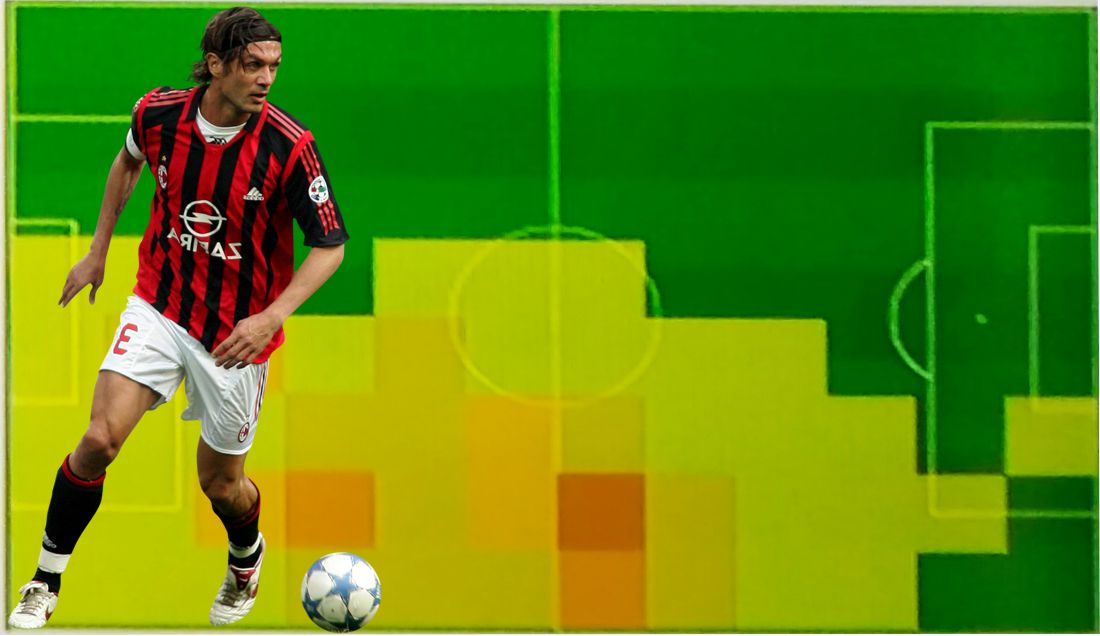 Laterales (LD-LI) Fifa 21