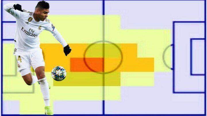 Mediocentro defensivo (MCD)… Elige bien tu jugador