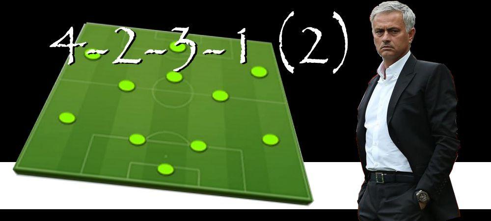 Táctica 4-2-3-1