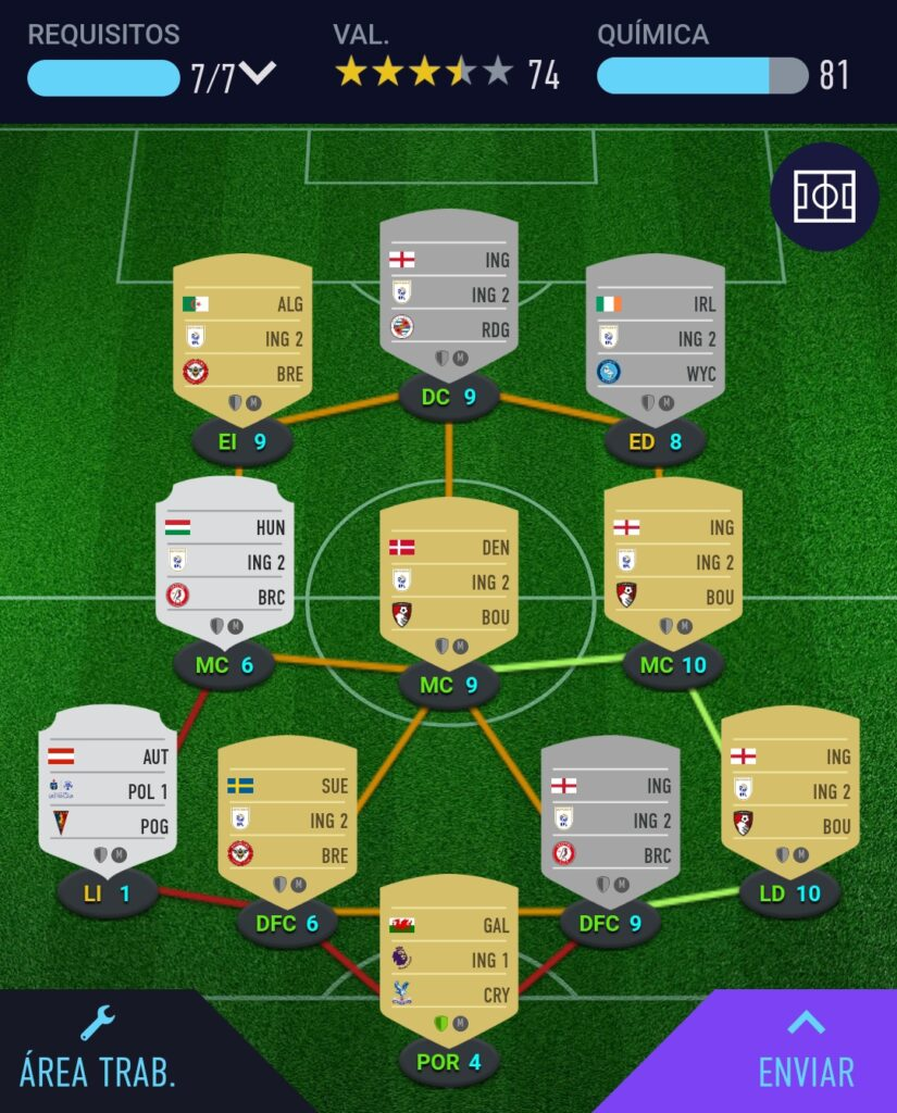 Bale ha vuelto Fifa 21